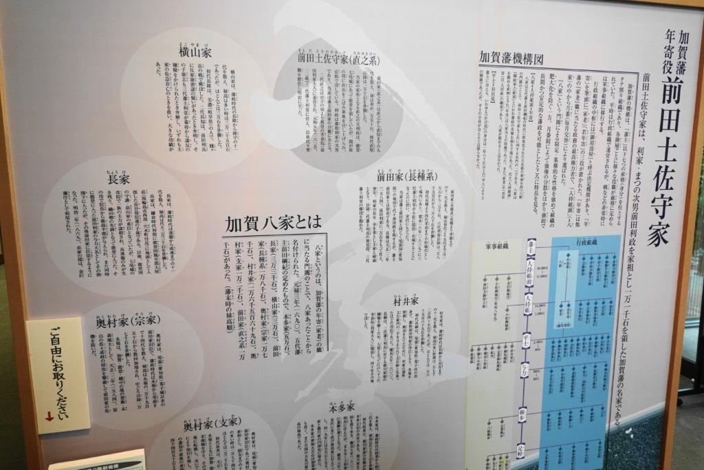 前田土佐守家資料館の概略